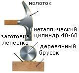 Лепестки типа Aglia Long изготовить в домашних условиях :: Рыбалка онлайн